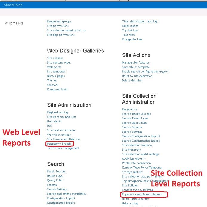 Reporting in SharePoint: Web Analytics